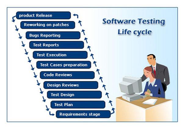 Có rất nhiều kiến thức bạn cần phải học để trở thành Tester